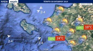 Read more about the article ΔΕΛΤΙΟ ΚΑΙΡΟΥ ΗΛΕΙΑΣ ΤΕΤΑΡΤΗ 30.10 – 3.11