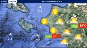 Read more about the article ΔΕΛΤΙΟ ΚΑΙΡΟΥ ΗΛΕΙΑΣ ΤΡΙΤΗ 5 – ΣΑΒΒΑΤΟ 9.11